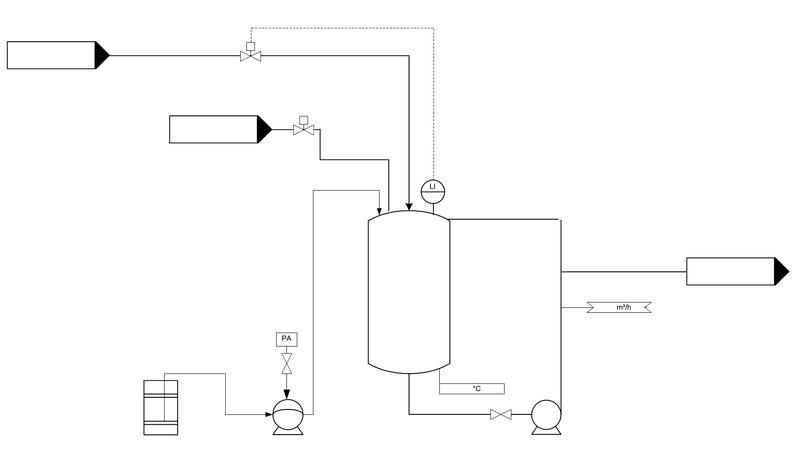 process safety information for psm kryptoverse. Black Bedroom Furniture Sets. Home Design Ideas